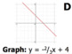 Graph Linear Equations (all solved for y) Scavenger Hunt