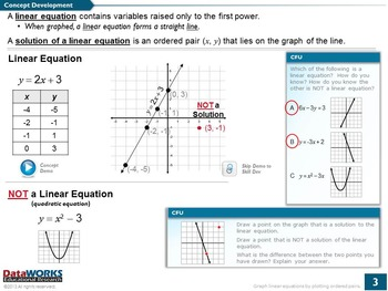 Graph Linear Equations by Plotting Ordered Pairs