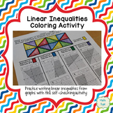 Graph Linear Inequalities Coloring Activity