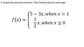 Graph Linear Piece wise Functions