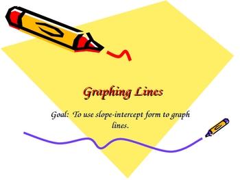 Graph Lines Slope Intercept Form Powerpoint