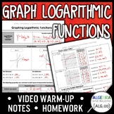 Graph Logarithmic Functions Lesson