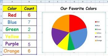 Graph Our Favorite Colors