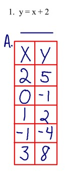 Graph Patterns on Coordinate Grid with Tables (Linear Equations)