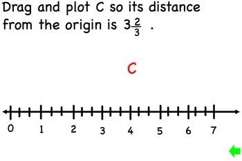 Graph Points