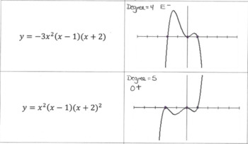 Graph Polynomial Functions Flashcards