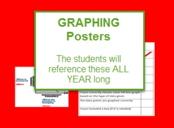 Graph Posters (science)