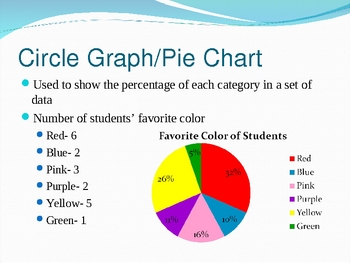 Graph Power Point