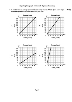 Graph Proportional Relationships and Rate of Change