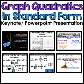 Graph Quadratics in Standard Form Powerpoint/Keynote