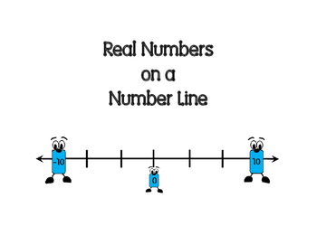 Graph Real Numbers on Number Line