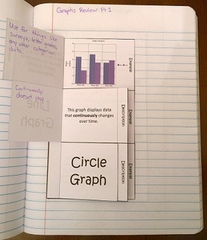 Graph Review Foldable Notes