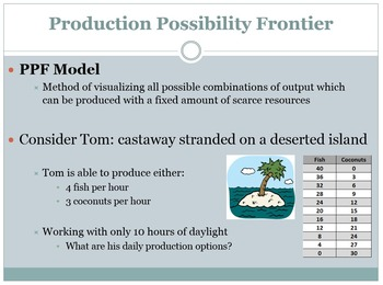 PPT - Graph Review & The Production Possibilities Frontier