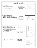 Graph Sinusoids and Write equations for them!