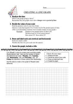 Graph Skills - Lesson Packet for Picture / Bar / Line / Circle Graphs