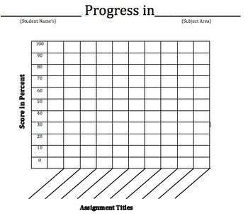 Graph Student Growth and Progress