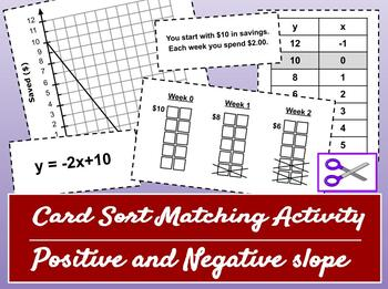 Graph Table Equation Card Sort.  Matching Includes NEGATIVE SLOPE