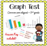 Graph Test - Bar, Picture, Line Plot Test