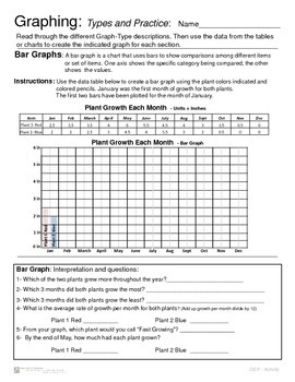 Graph Practice - Review - Line-Bar-Circle Graphs - Practice / Review