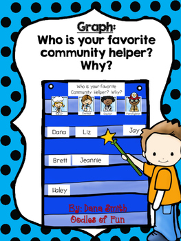 """Graph: """"Who is your favorite community helper?  Why?"""""""