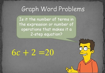 Graph Word Problem CC 8.EE.8