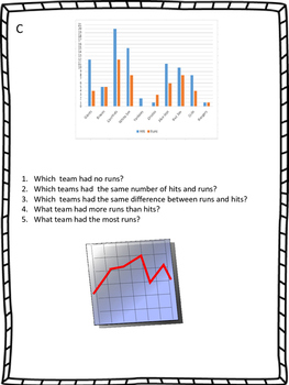 Graph Word Problem Task Cards