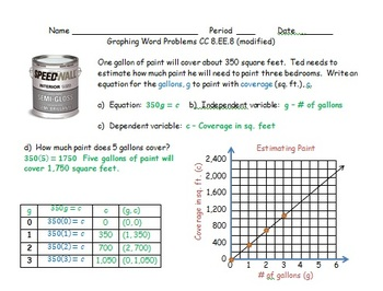 Graph Word Problems CC.8.EE.8 ws
