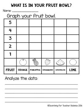 Graph Your Fruit Bowl
