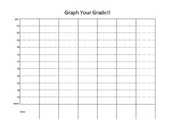 Graph Your Grade!!