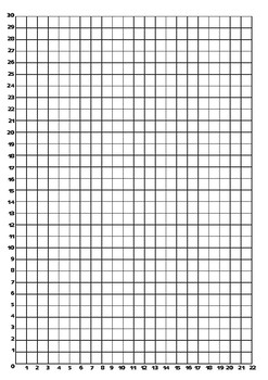 Graph a Droid