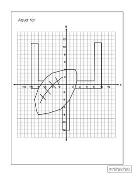 Graph a Football on a Coordinate Plane