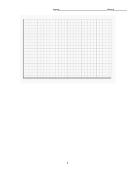 Graph a Function From a Given Scenerio