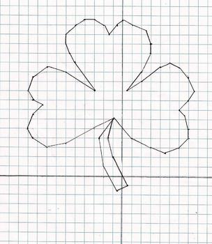 St. Patty's Day Graph