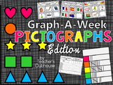 Graph-a-Week: Pictograph Edition