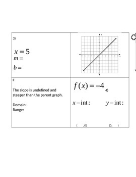 Graph and Compare Linear Graphs to the Parent Function