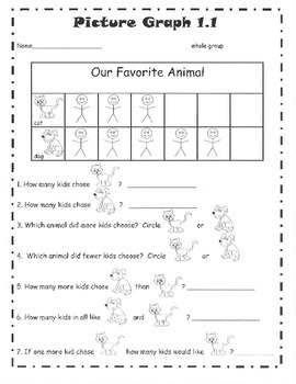 Graph and Data (Bar Graphs, Picture Graphs, & Tally Charts) Graphing