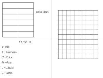 Graph and T.I.C.A.L.S. Foldable