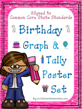 Graph and Tally Poster Set: Birthday Pictures