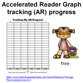 Accelerated Reader  Graph for tracking(AR) progress