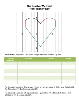 Graph of My Heart Worksheet