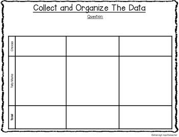 Graph of the Day for Kindergarten and 1st Grade