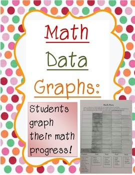 Graph our Math Progress: A Data Chart