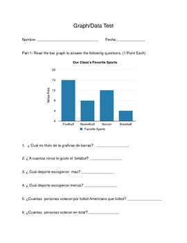 Graph test in Spanish