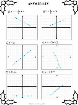 Graph the Line (Slope Intercept Form): Winter Themed Carousel Activity
