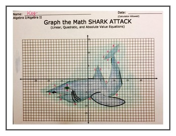 Graph the Math Shark Attack (Linear, Quadratic, and Absolute Value Functions)