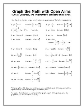 Graph the Math With Open Arms (Trigonometric, Linear, and Quadratic Functions)