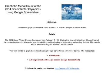 Graph the Medal Count - Sochi Olympics 2014