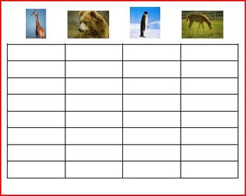 Graph the animal you would like to own