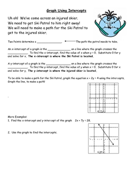 Graph using Intercepts; Finding the x and y intercepts using points