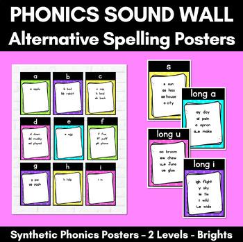 Phonics Alternative Spelling Posters